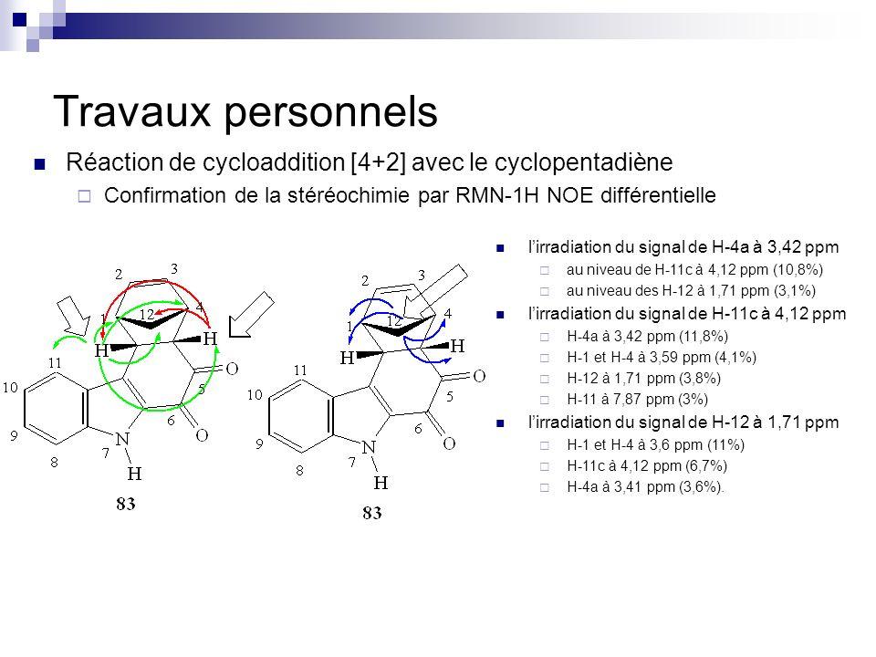Travaux personnelsRéaction de cycloaddition [4+2] avec le cyclopentadiène. Confirmation de la stéréochimie par RMN-1H NOE différentielle.
